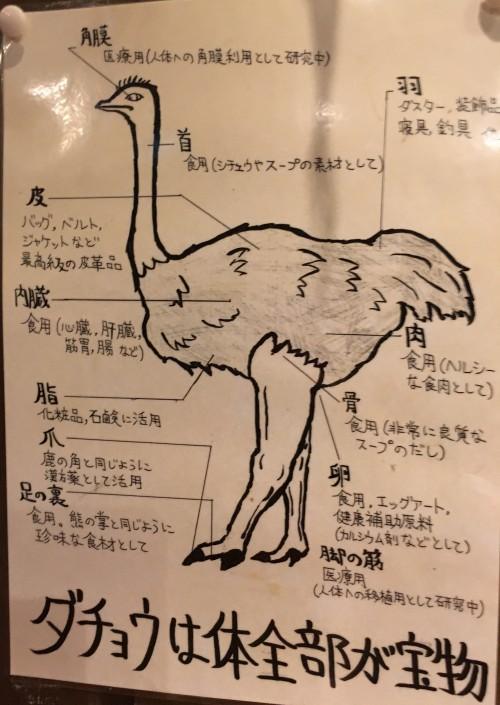 鶏肉 メニュー